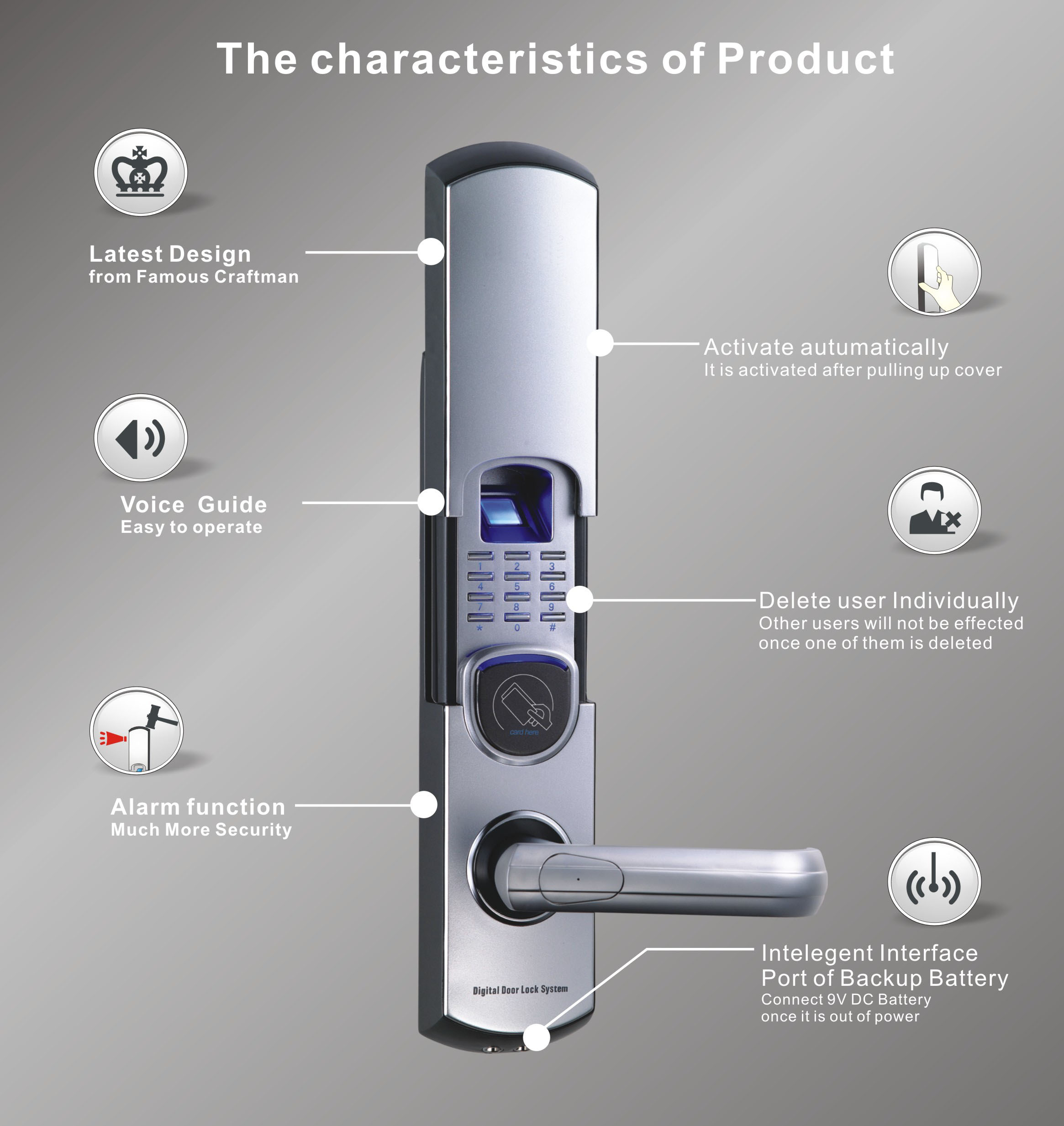 biometric door knob photo - 12