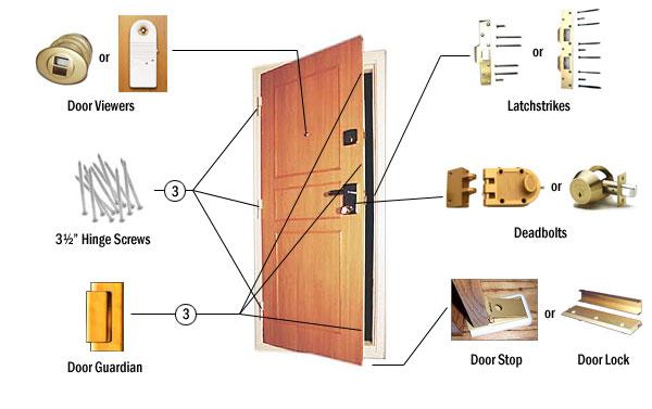 components of a door knob photo - 15