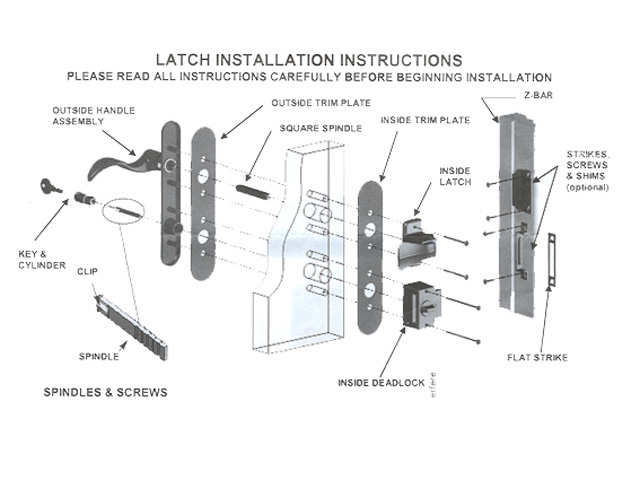 Components Of A Door Knob Door Knobs