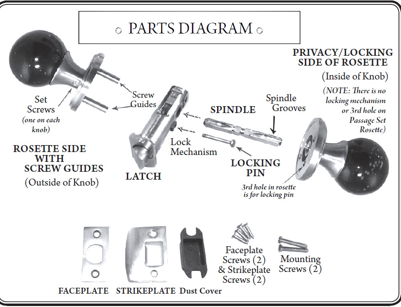 door knob components photo - 10
