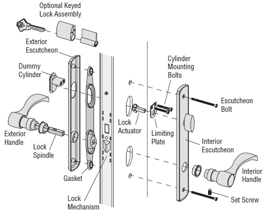 door knob diagram photo - 18