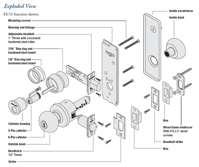 door knob diagram photo - 4