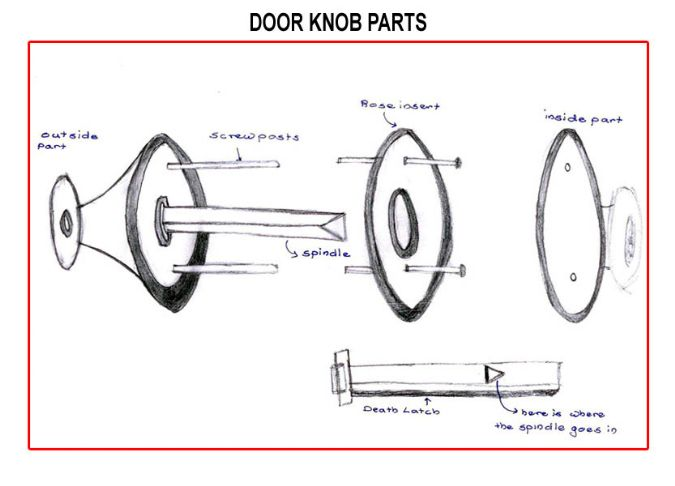 door knob part names photo - 3