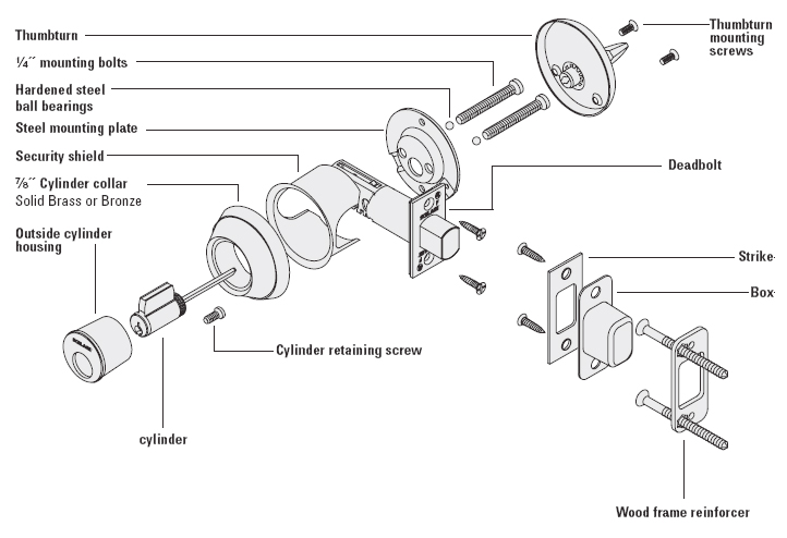 Door Knob Parts Diagram Door Knobs