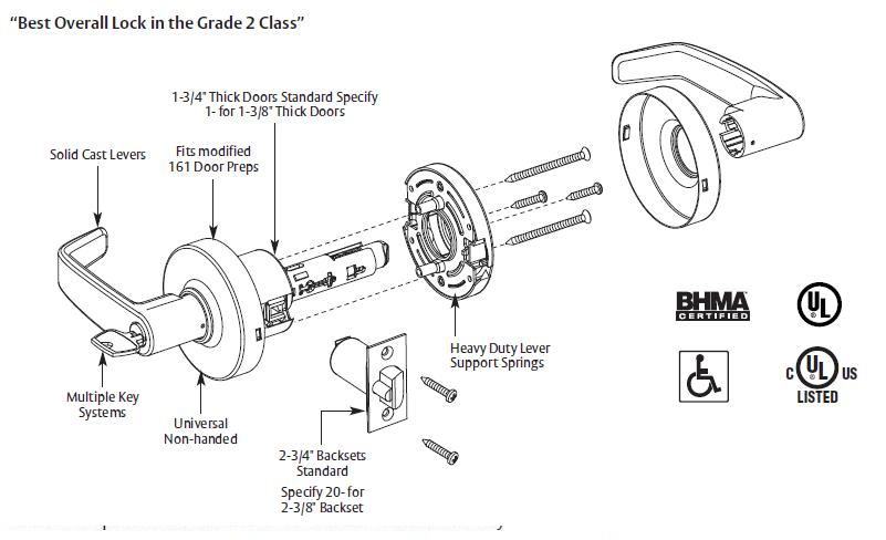 door knob schematic  u2013 door knobs