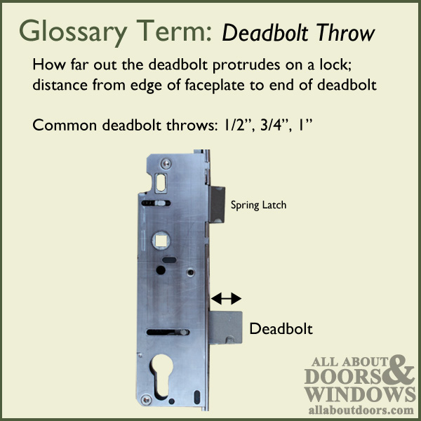 door knob terminology photo - 12