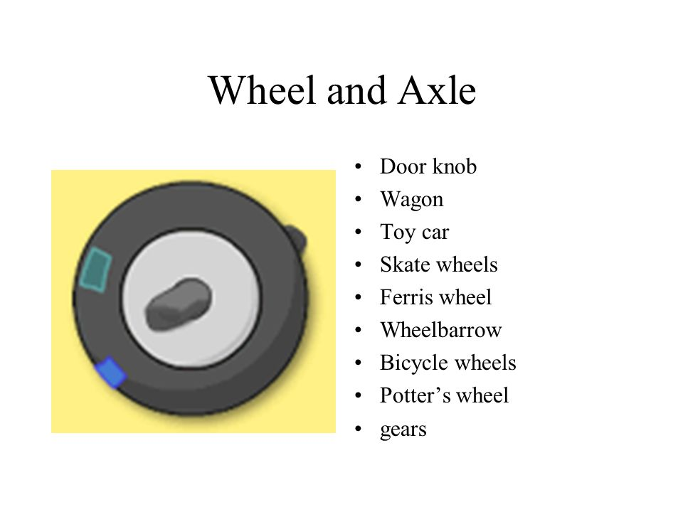 door knob wheel and axle photo - 6