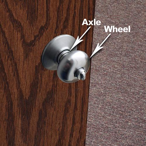 Simple machine door knob – Door Knobs
