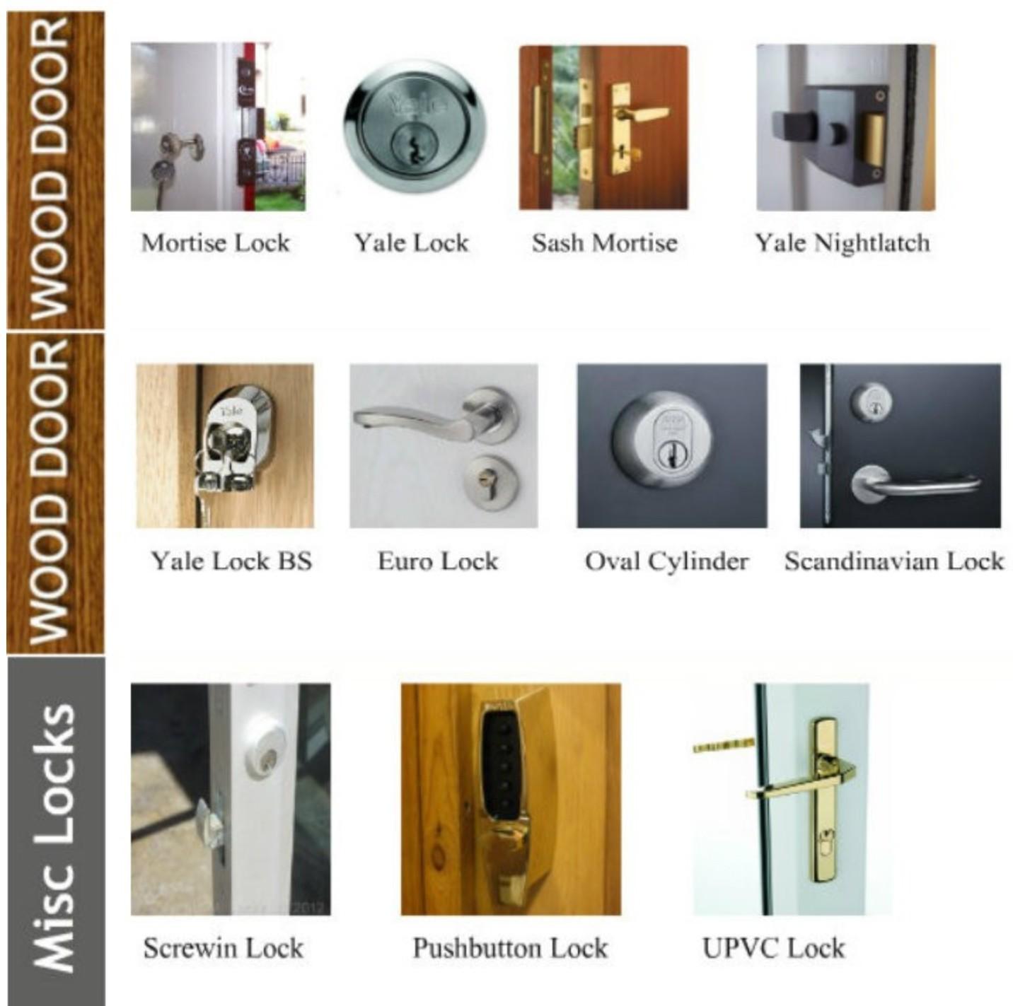 types of door knobs photo - 13