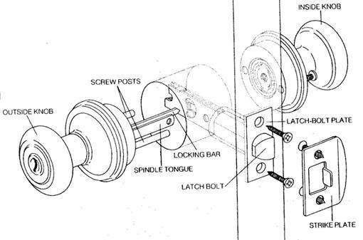 automatic locking door knob photo - 20