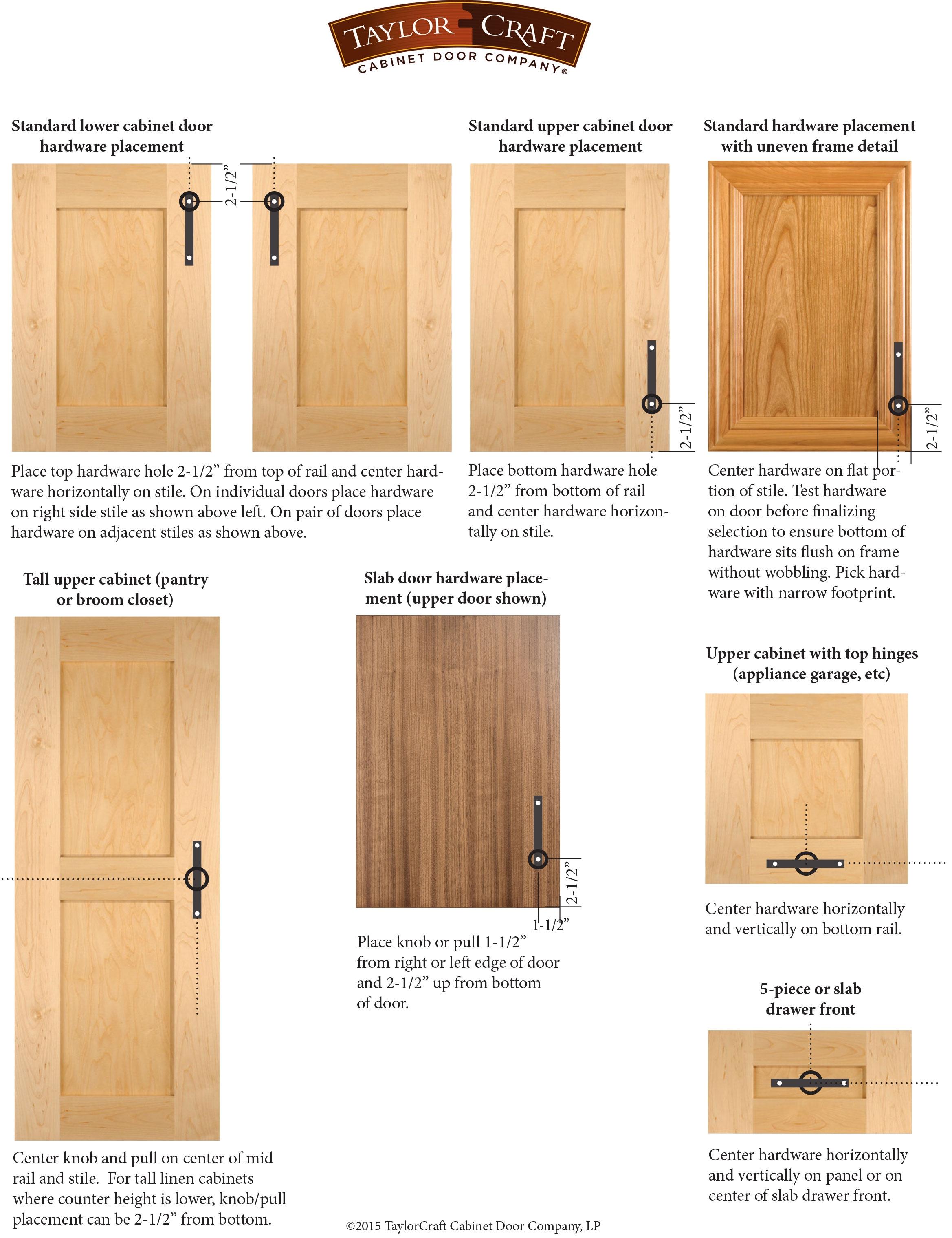 cabinet door knob location photo - 13
