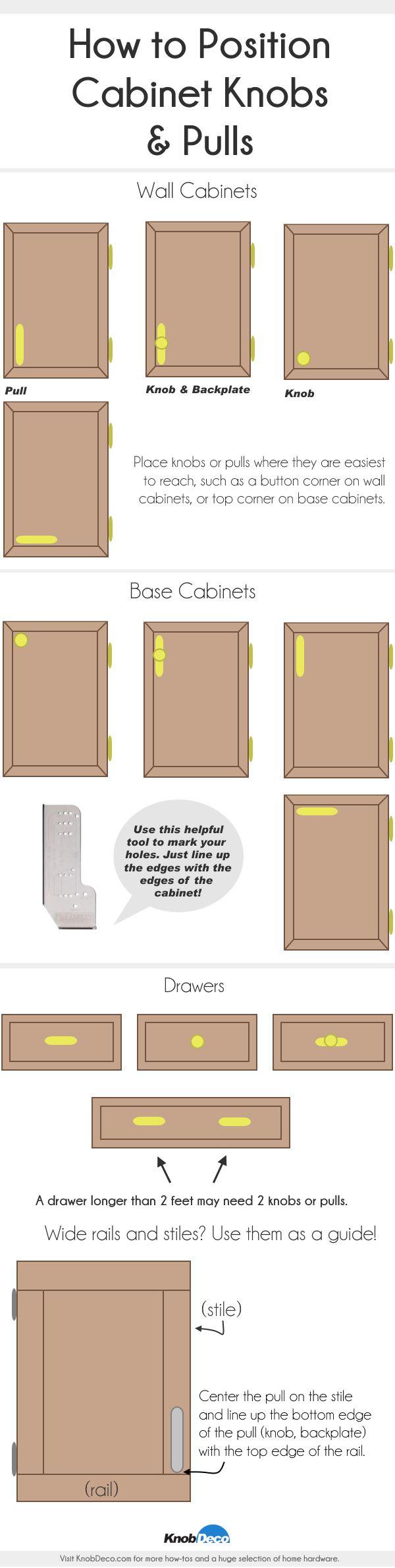 cabinet door knob location photo - 17
