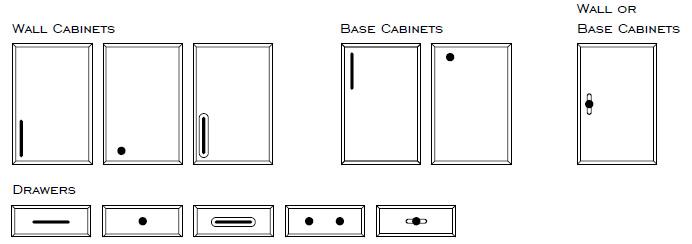 cabinet door knob location photo - 20