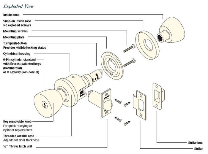 components of a door knob photo - 1