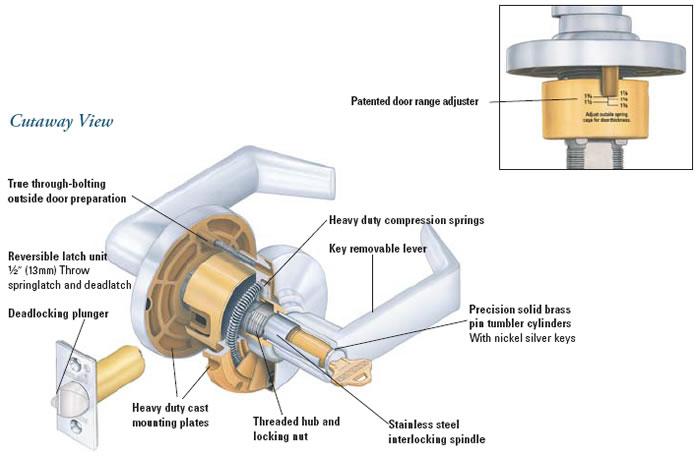 components of a door knob photo - 20