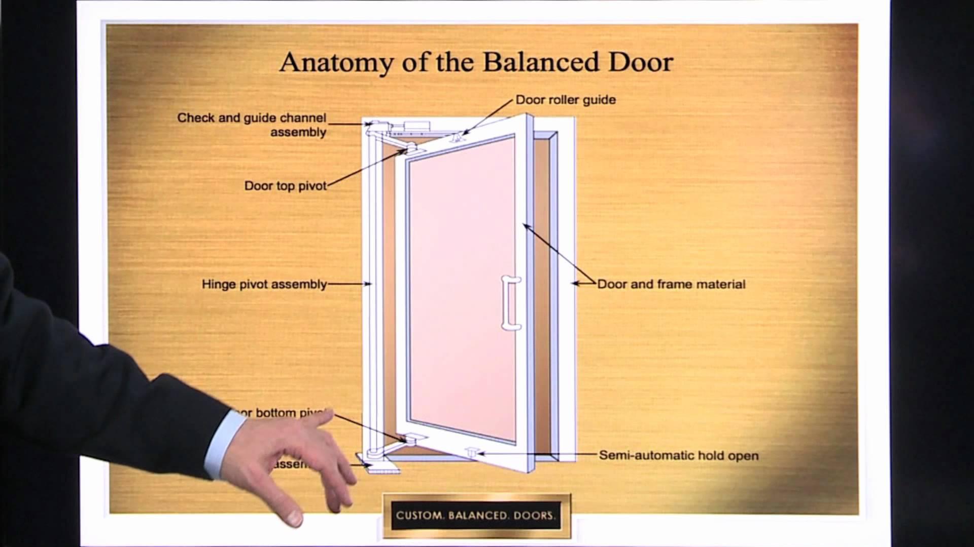 door knob definition photo - 19