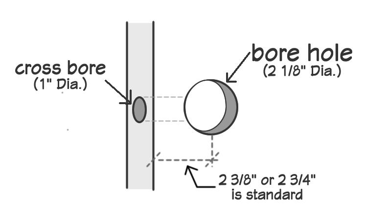 door knob installation template photo - 8