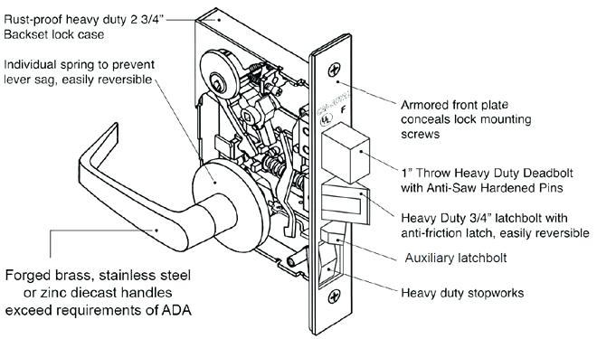 door knob latch assembly photo - 6