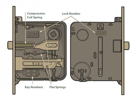 door knob mechanism photo - 2