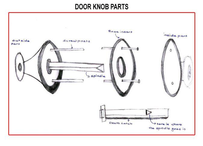 door knob part names photo - 3
