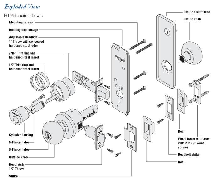 door knob parts diagram photo - 1
