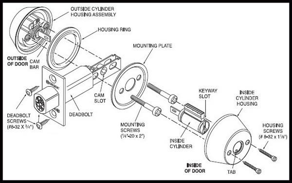door knob parts diagram photo - 17