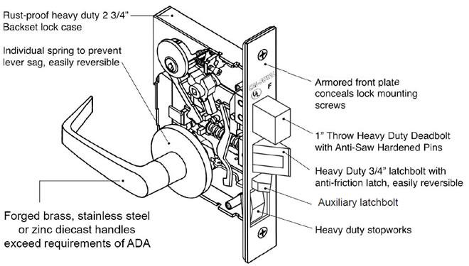 door knob parts diagram photo - 5