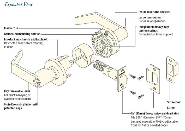 door knob parts diagram photo - 6