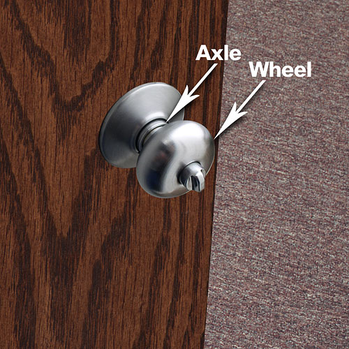 door knob wheel and axle photo - 2