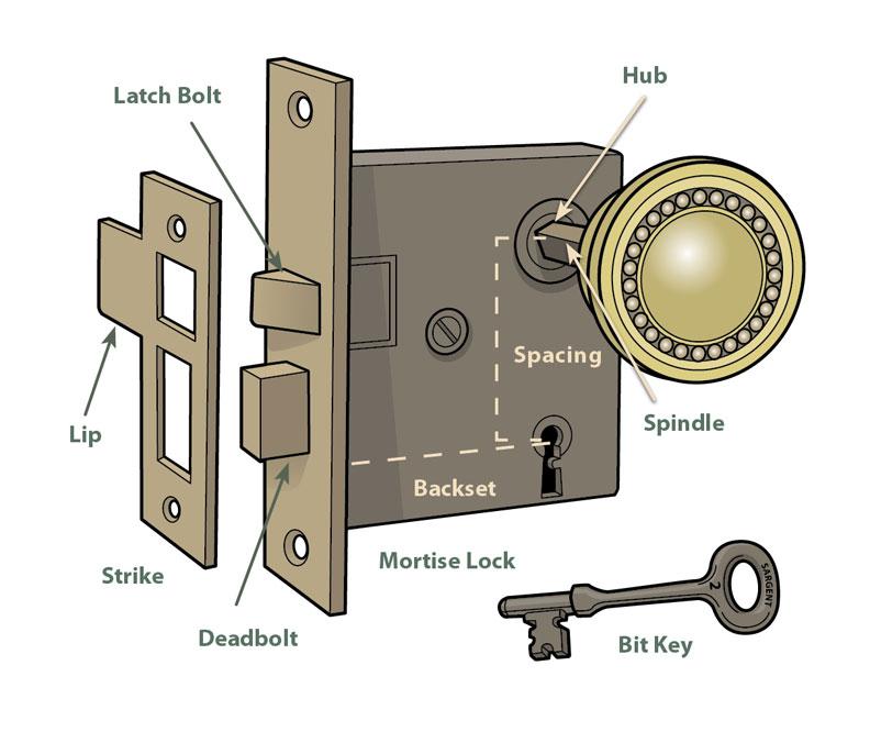 old door knob parts photo - 2