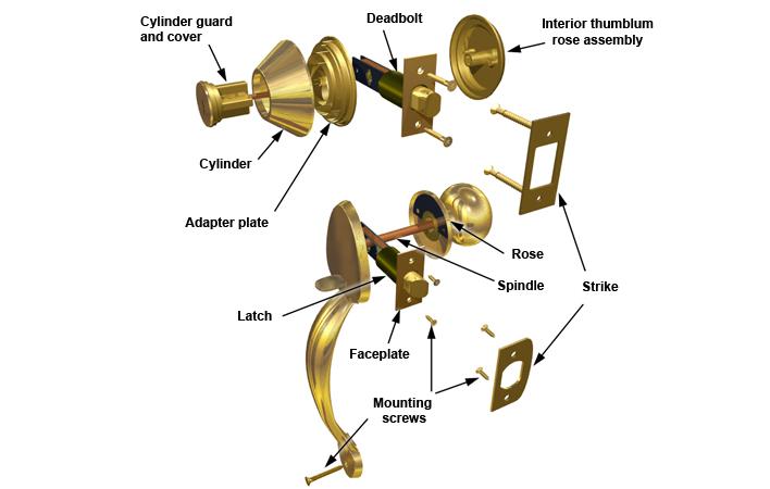 old door knob parts photo - 6