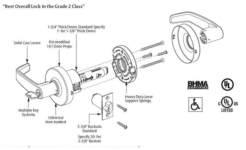 parts of a door knob set photo - 11
