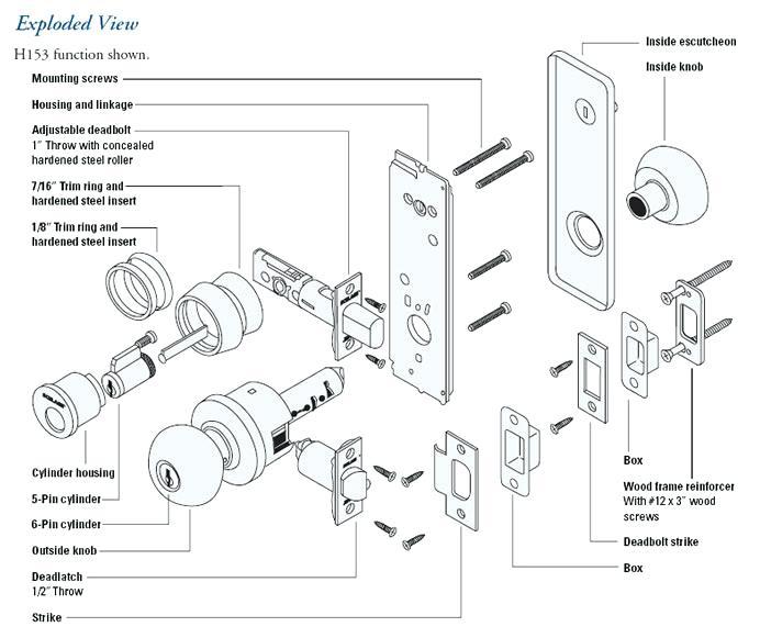 parts of door knob photo - 7