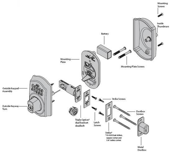 schlage door knob parts photo - 13
