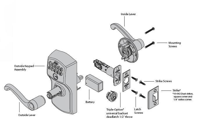 schlage door knob parts photo - 6