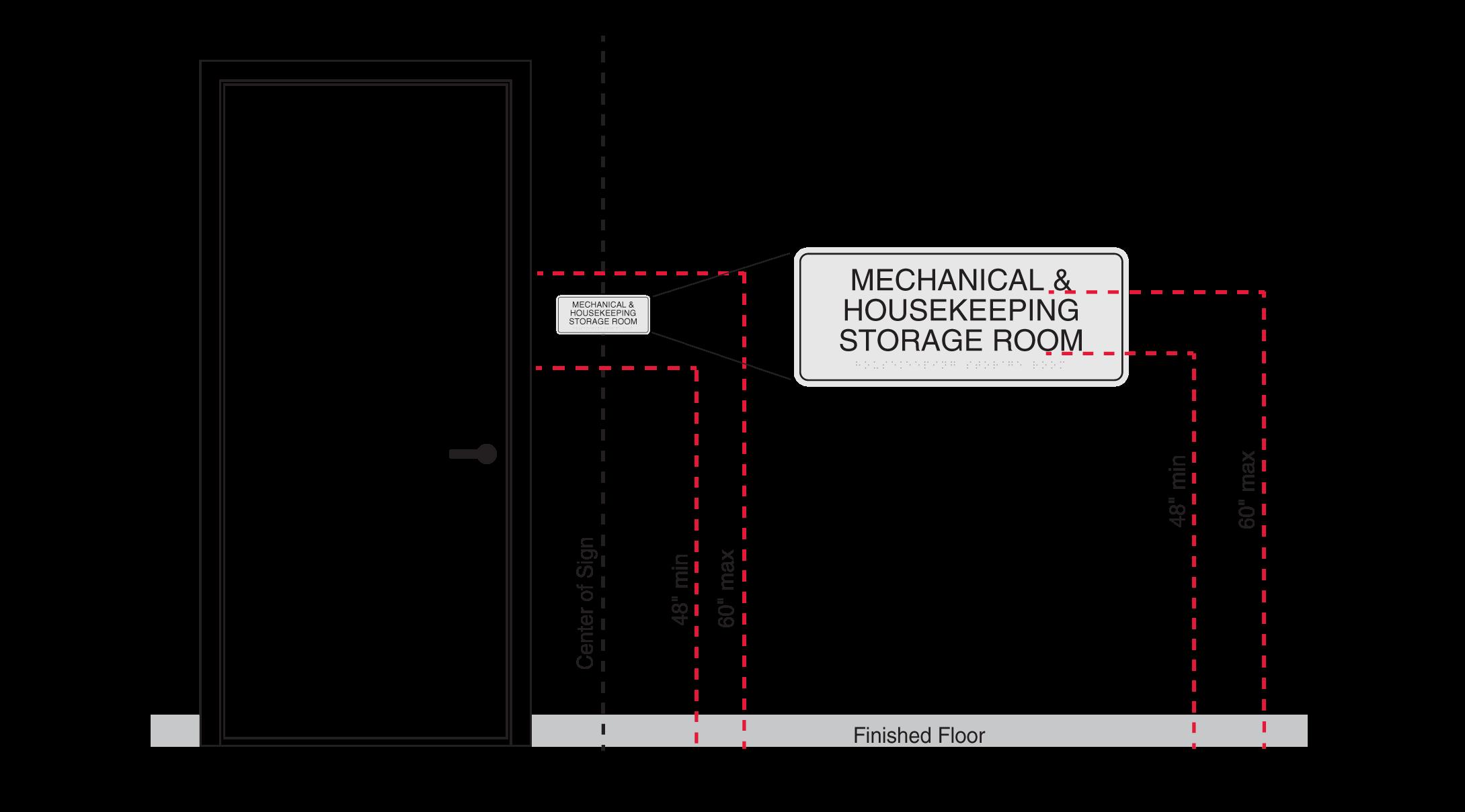 standard door knob height photo - 1