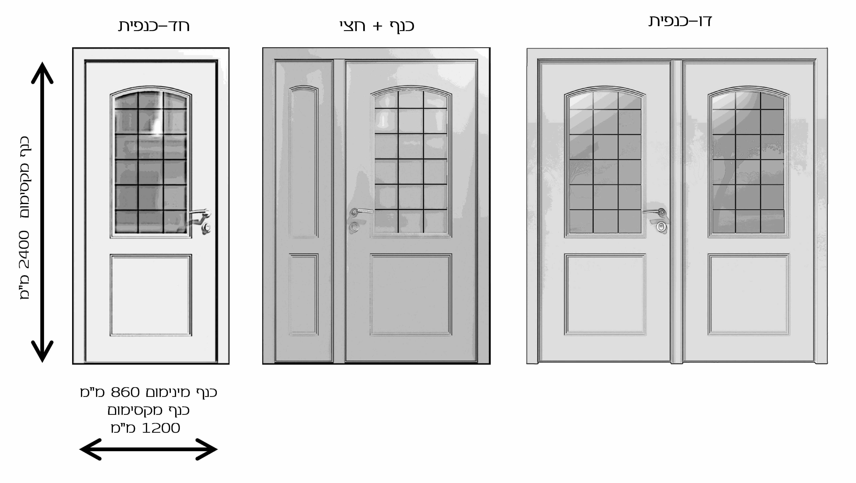 standard door knob height photo - 16