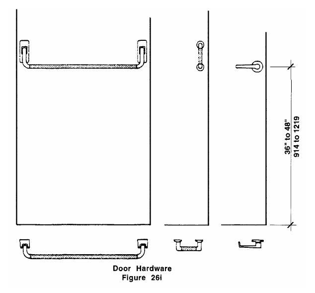 standard door knob height photo - 3