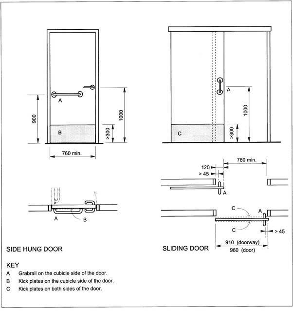 standard door knob height photo - 7