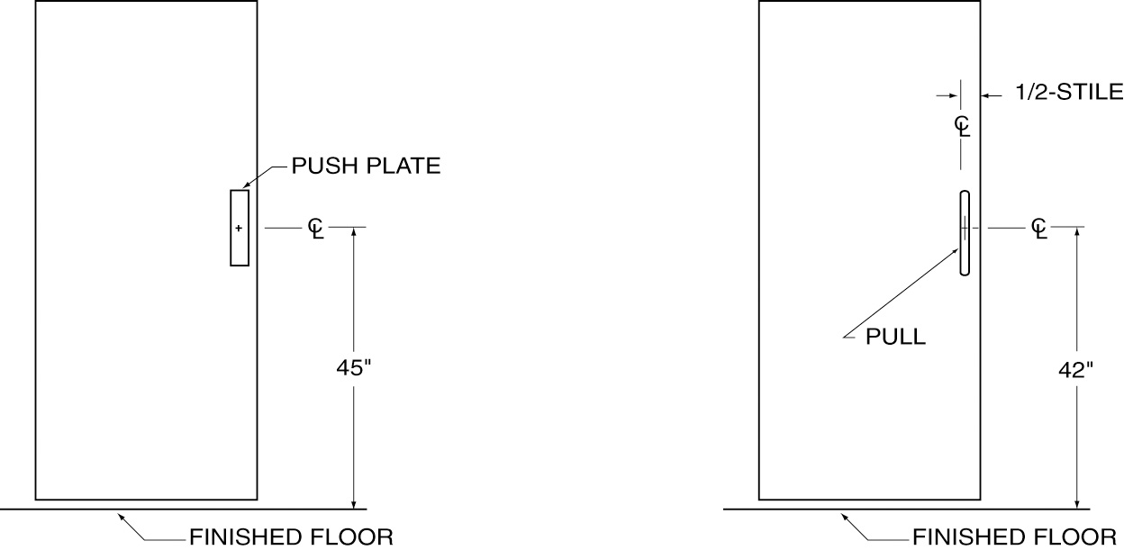 standard door knob height photo - 8