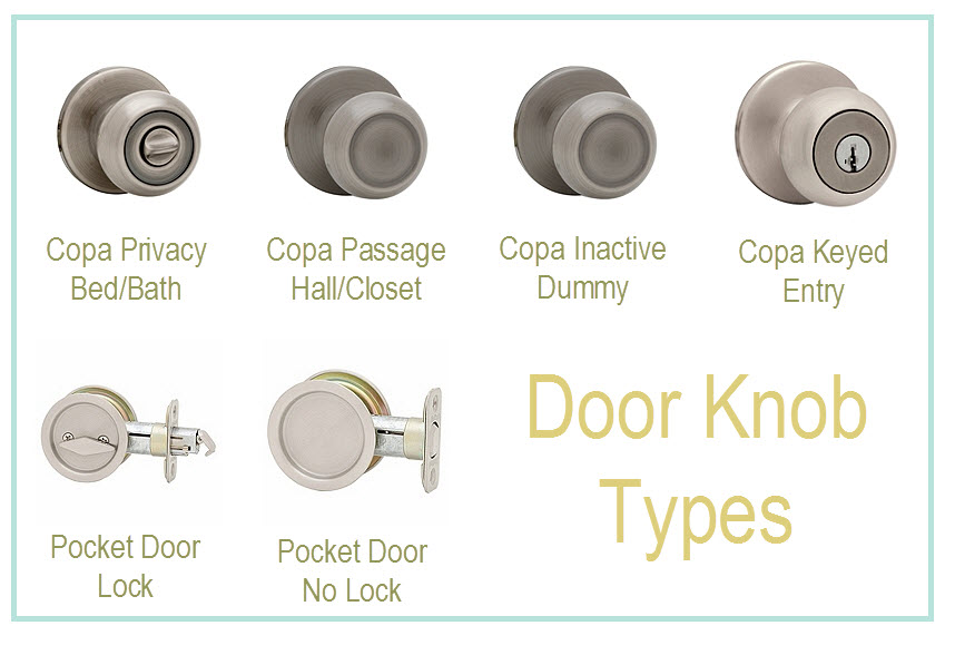 types of door knob photo - 1