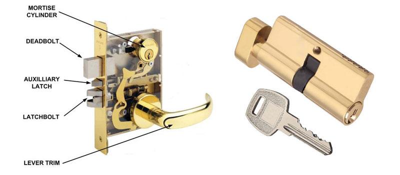types of door knob locks photo - 17